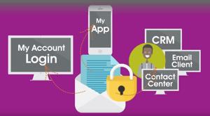 client message center